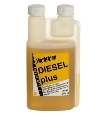 tillbehor_Motor_diesel-plus