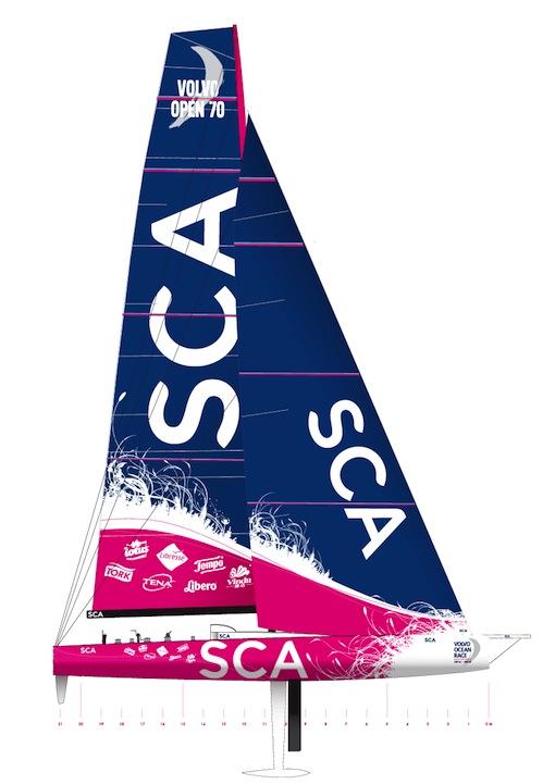 Team-SCA-VO70