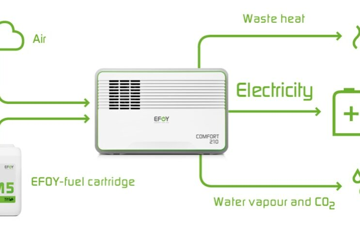 bloggare_Batfeber_Fuelcell
